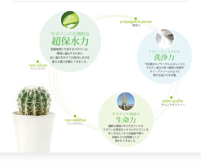 home_contents_02